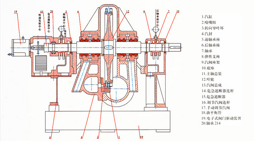 燃气发电机组-m40 250-1250kw 实用新型汽轮透平机-尽