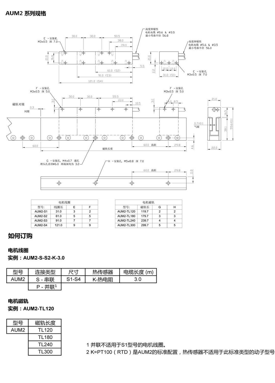 无刷无铁芯直线电机AUM系列