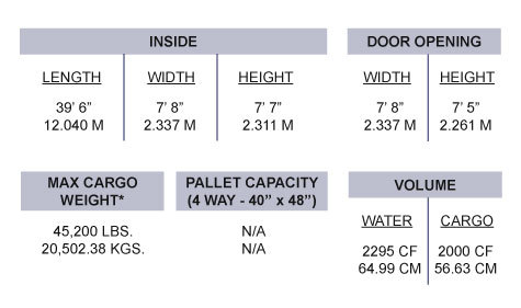 40 ft. Open Top Container Specs