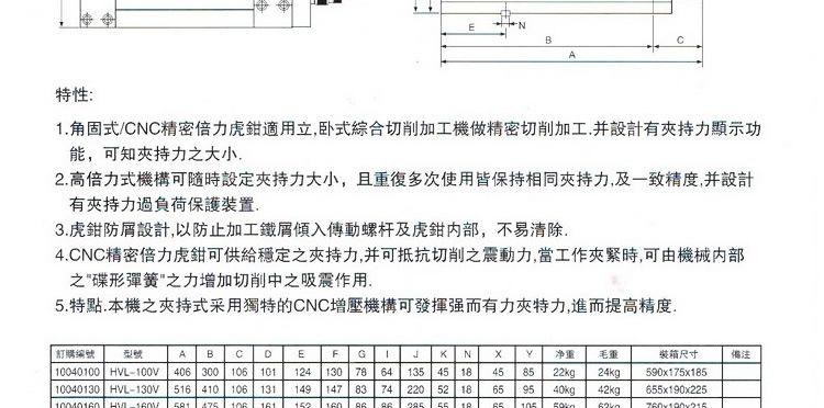 鹰牌HLV倍力虎钳_20