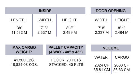 40 ft. Refrigerated Container Specs