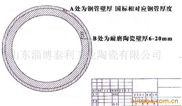 供应耐磨陶瓷管道,结构图
